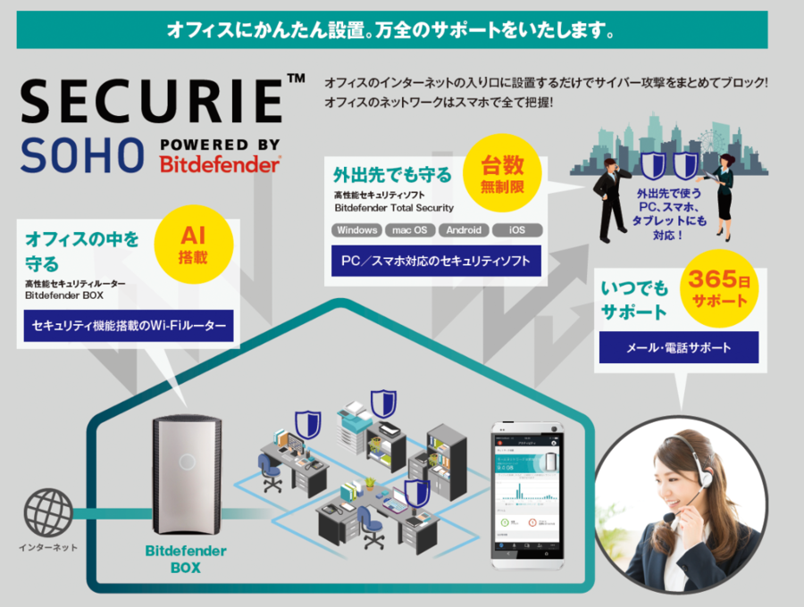 SECURIE SOHO_service overview.PNG