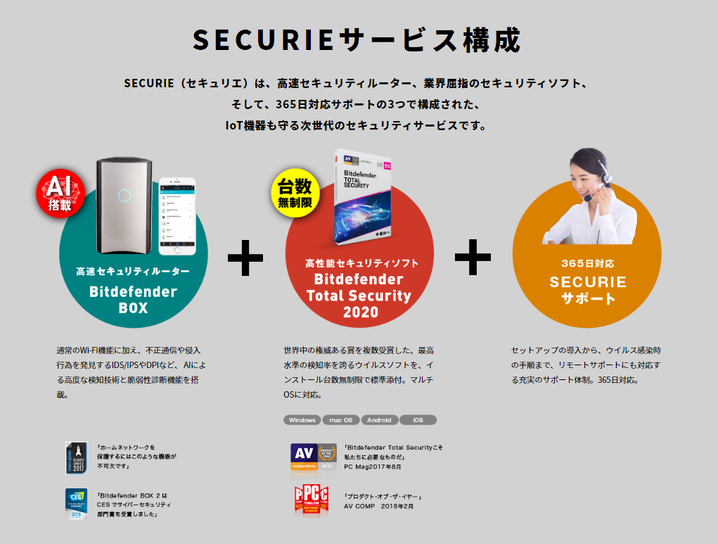 SECURIE_service200130.PNG