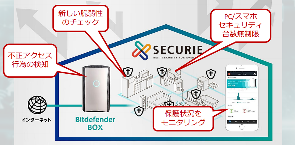 SECURIE_wifiprotection.PNG