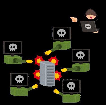 internet_ddos_attack.png