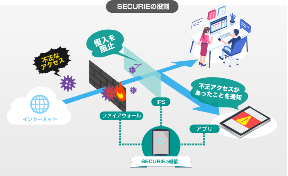 securie_201023.PNG