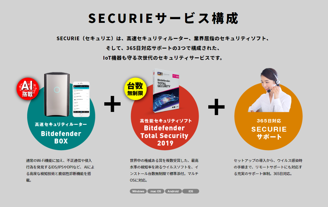 securie_service.PNG